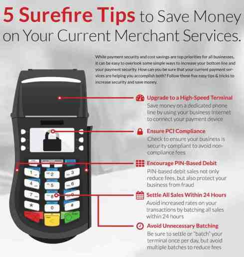 5-surefire-tips-to-save-money-on-your-current-merchant-services